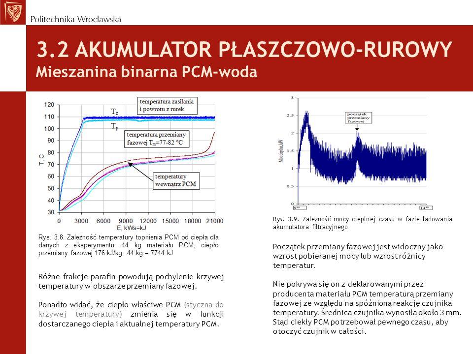 3.2 AKUMULATOR PŁASZCZOWO-RUROWY Mieszanina binarna PCM-woda Różne frakcje parafin powodują pochylenie krzywej temperatury w obszarze przemiany fazowe