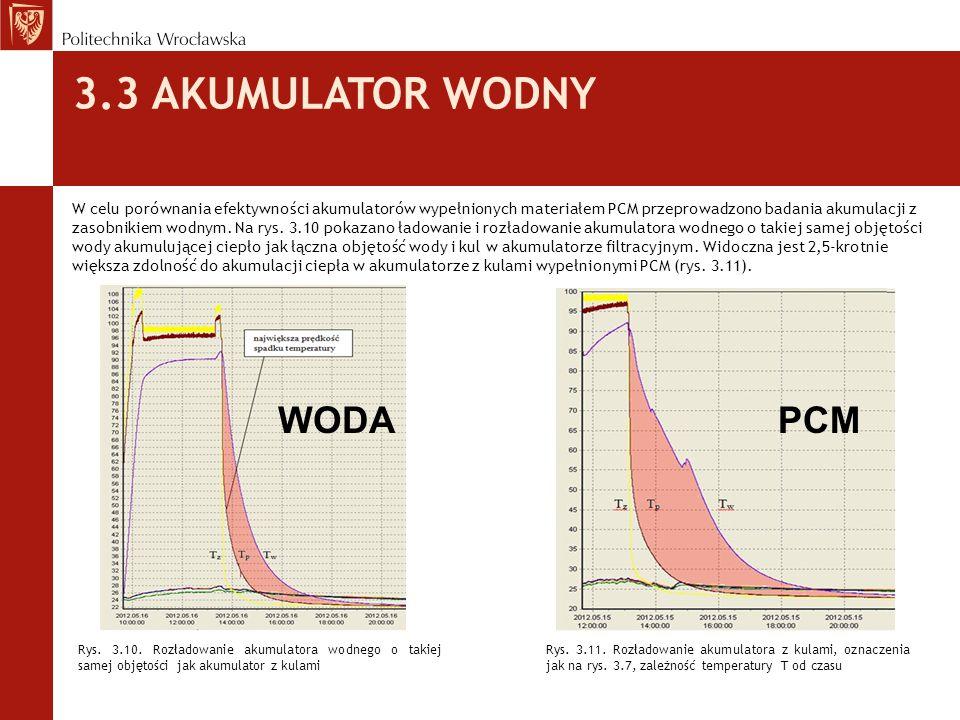 3.3 AKUMULATOR WODNY W celu porównania efektywności akumulatorów wypełnionych materiałem PCM przeprowadzono badania akumulacji z zasobnikiem wodnym. N