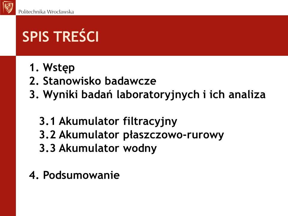 1. Wstęp 2. Stanowisko badawcze 3. Wyniki badań laboratoryjnych i ich analiza 3.1 Akumulator filtracyjny 3.2 Akumulator płaszczowo-rurowy 3.3 Akumulat