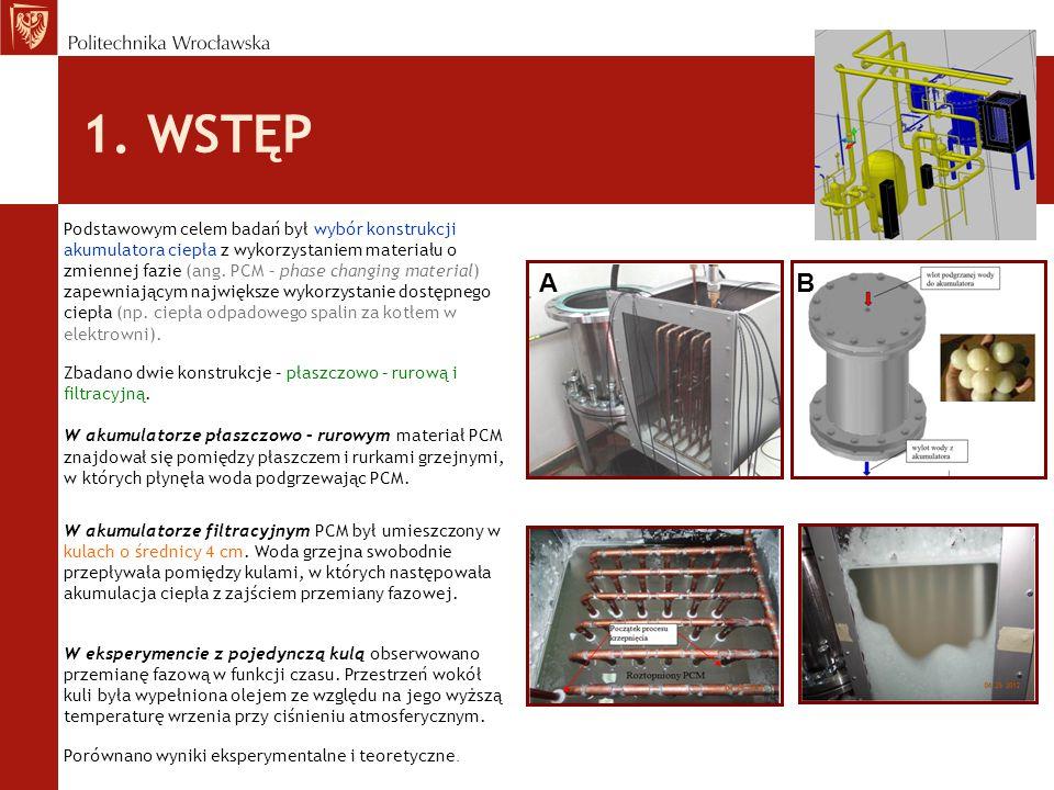 1. WSTĘP Podstawowym celem badań był wybór konstrukcji akumulatora ciepła z wykorzystaniem materiału o zmiennej fazie (ang. PCM – phase changing mater