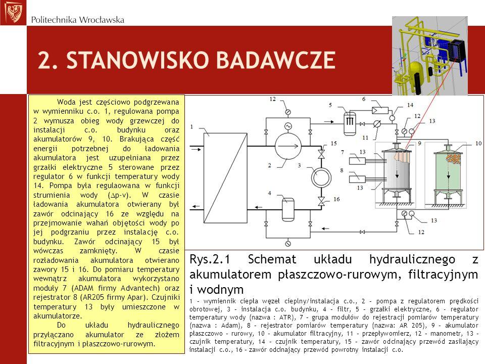2. STANOWISKO BADAWCZE Rys.2.1 Schemat układu hydraulicznego z akumulatorem płaszczowo-rurowym, filtracyjnym i wodnym 1 – wymiennik ciepła węzeł ciepl