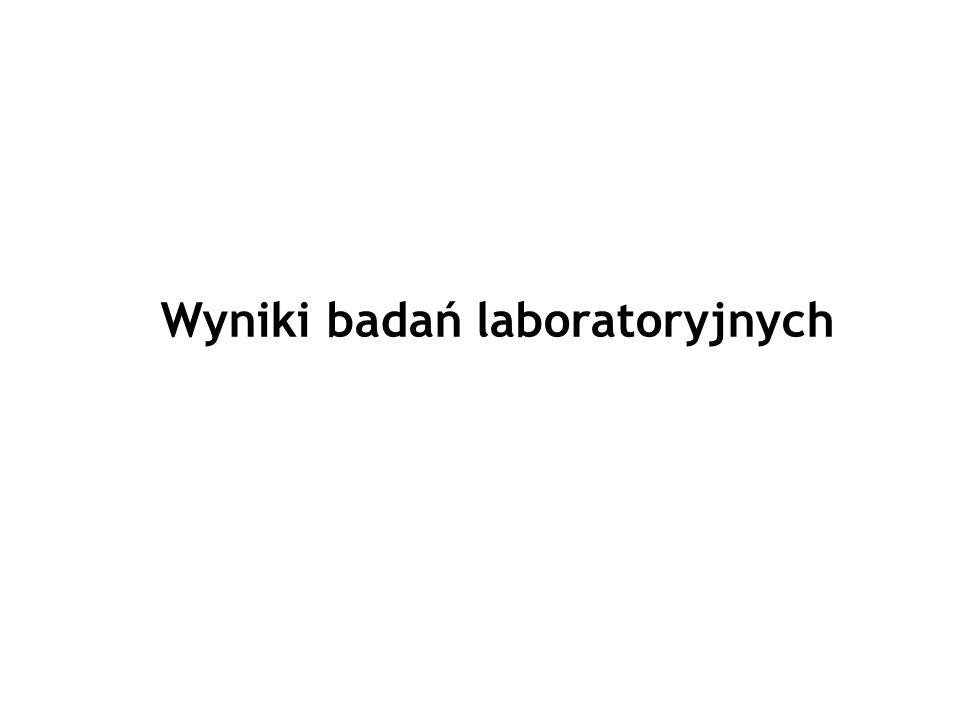 Wyniki badań laboratoryjnych