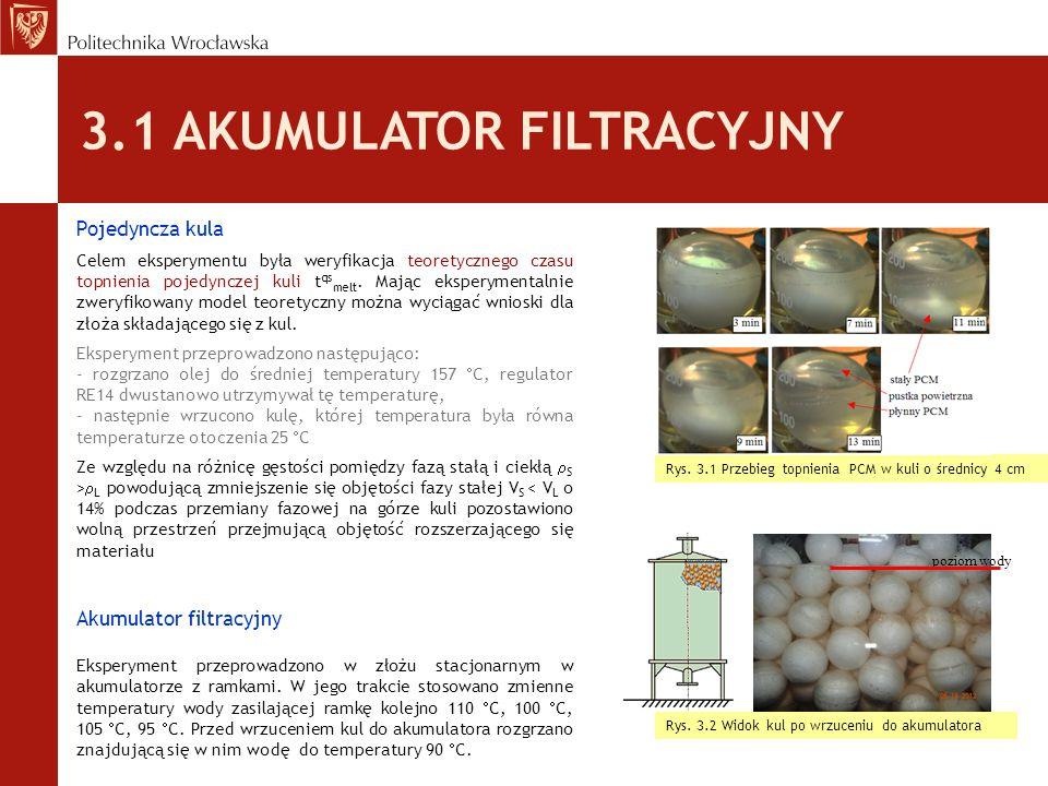 3.1 AKUMULATOR FILTRACYJNY Rys. 3.1 Przebieg topnienia PCM w kuli o średnicy 4 cm Pojedyncza kula Celem eksperymentu była weryfikacja teoretycznego cz