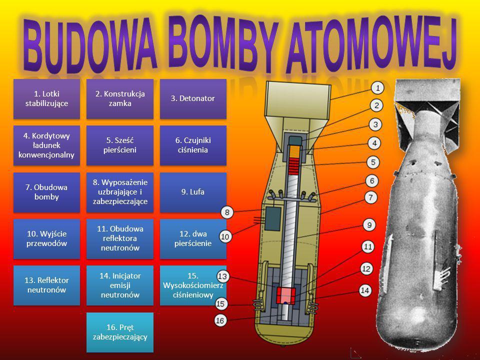 1.Detonacja trotylu. 2. Połączenie się fragmentów ładunku nuklearnego 3.