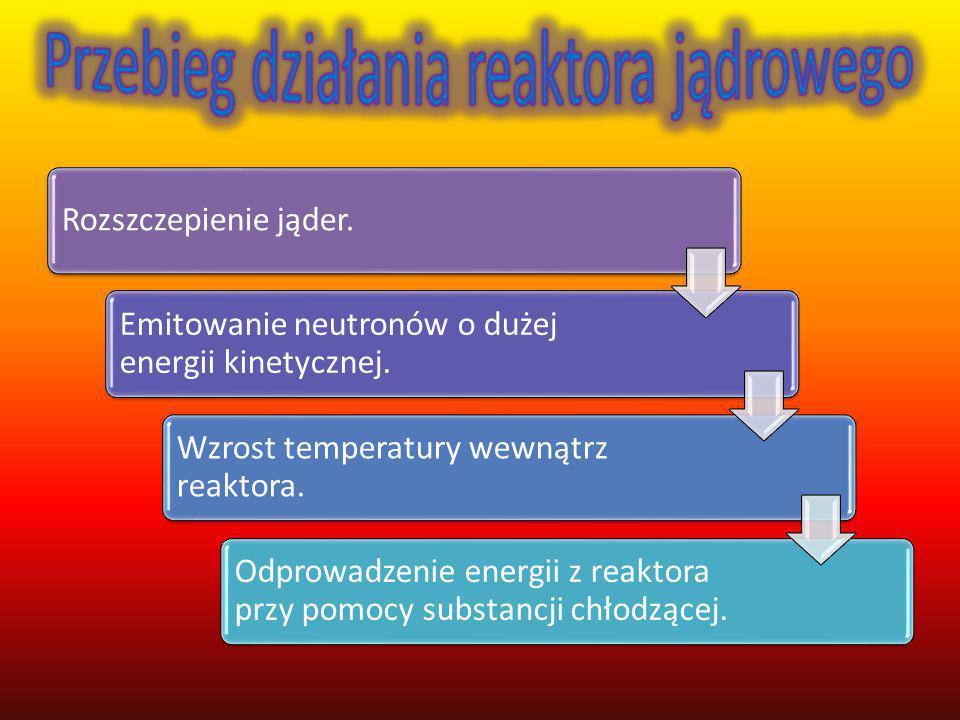 Ze względu na przeznaczenie energetycznenapędowemilitarnebadawcze Ze względu na chłodziwo WodneCiśnienioweWrząceBasenoweCiężkowodneGazowePrędkieSolne
