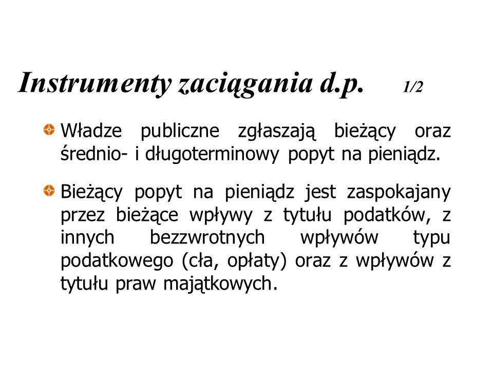 Instrumenty zaciągania d.p. 1/2 Władze publiczne zgłaszają bieżący oraz średnio- i długoterminowy popyt na pieniądz. Bieżący popyt na pieniądz jest za
