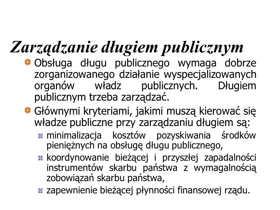 Zarządzanie długiem publicznym Obsługa długu publicznego wymaga dobrze zorganizowanego działanie wyspecjalizowanych organów władz publicznych. Długiem