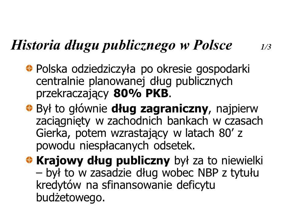 Historia długu publicznego w Polsce 1/3 Polska odziedziczyła po okresie gospodarki centralnie planowanej dług publicznych przekraczający 80% PKB. Był