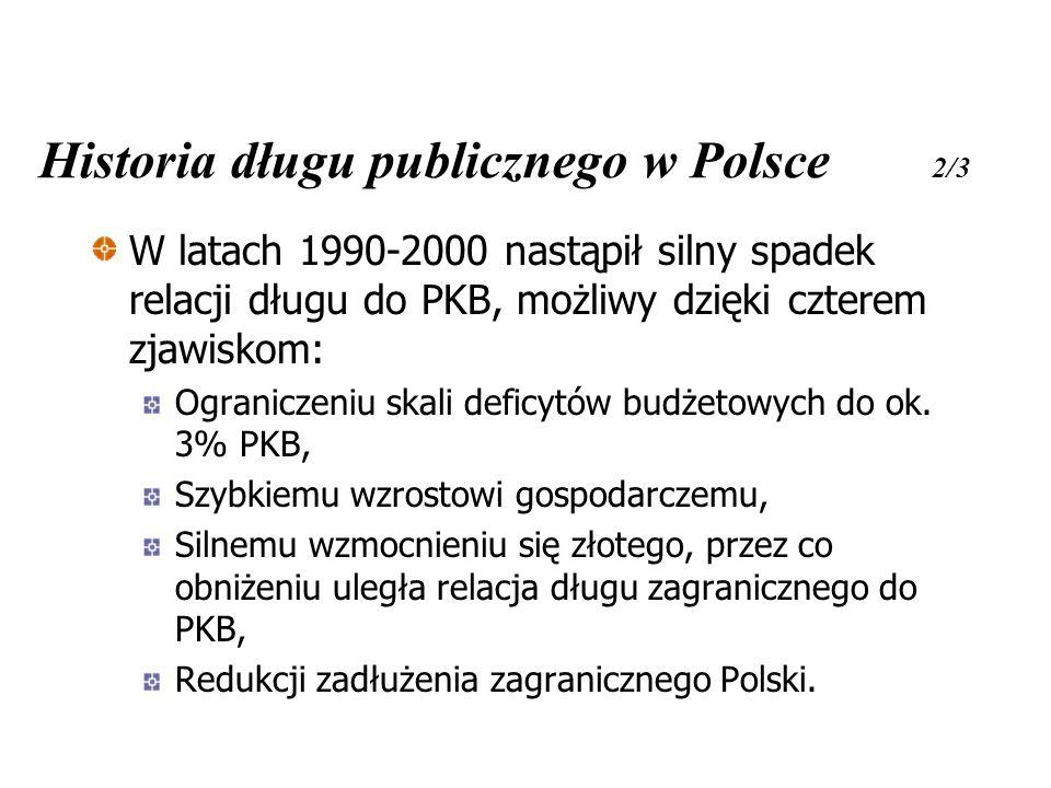 Historia długu publicznego w Polsce 2/3 W latach 1990-2000 nastąpił silny spadek relacji długu do PKB, możliwy dzięki czterem zjawiskom: Ograniczeniu skali deficytów budżetowych do ok.