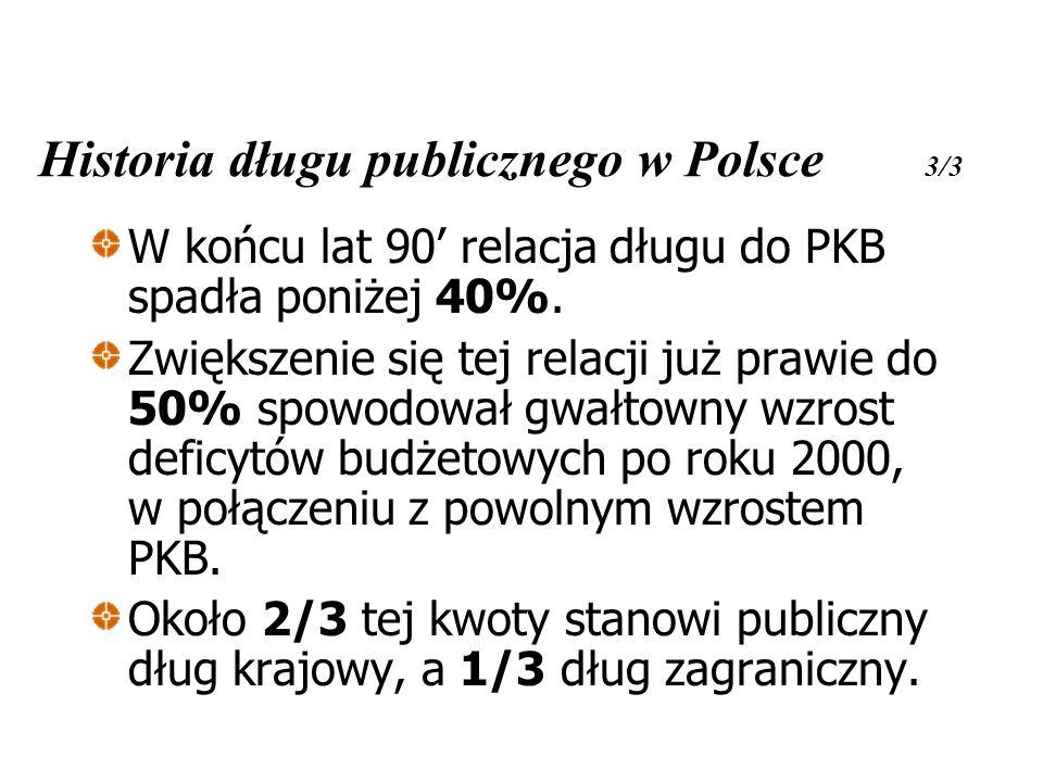 Historia długu publicznego w Polsce 3/3 W końcu lat 90' relacja długu do PKB spadła poniżej 40%. Zwiększenie się tej relacji już prawie do 50% spowodo