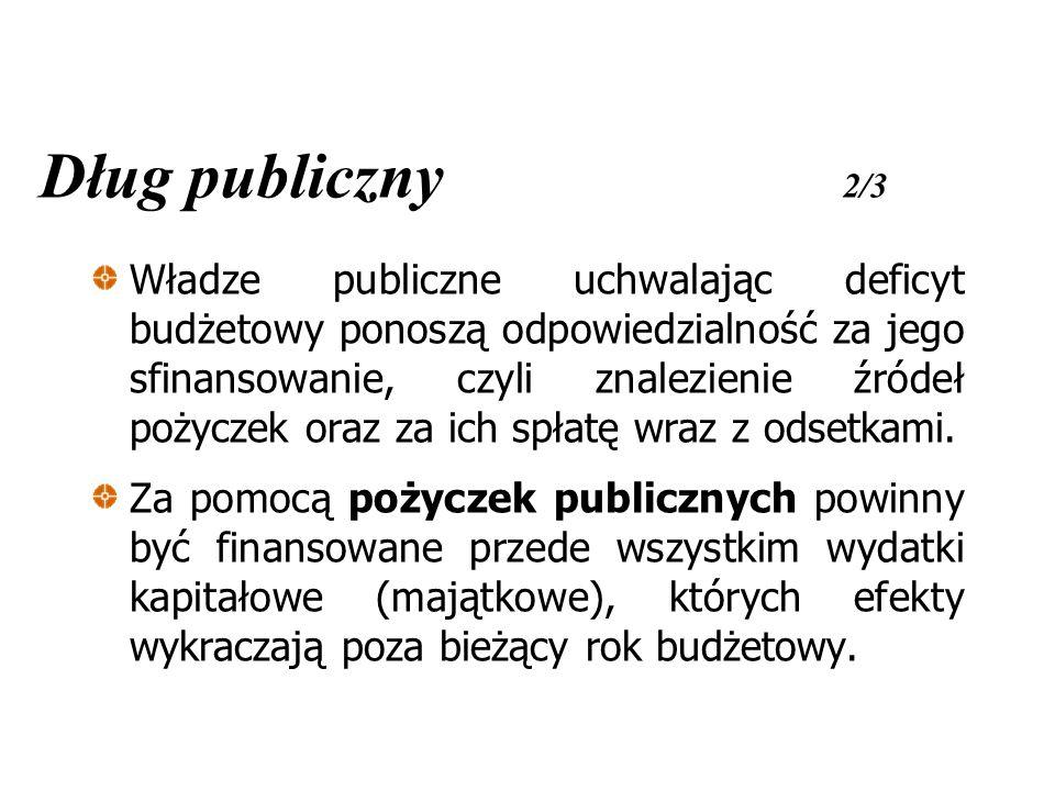 limit wynikający z Konstytucji RP drugi próg wynikający z ustawy o finansach publicznych pierwszy próg wynikający z ustawy o finansach publicznych dług Skarbu Państwa państwowy dług publiczny + przewidywane wypłaty z tytułu gwarancji i poręczeń