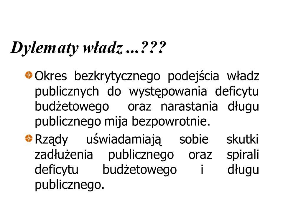 Historia długu publicznego w Polsce 3/3 W końcu lat 90' relacja długu do PKB spadła poniżej 40%.