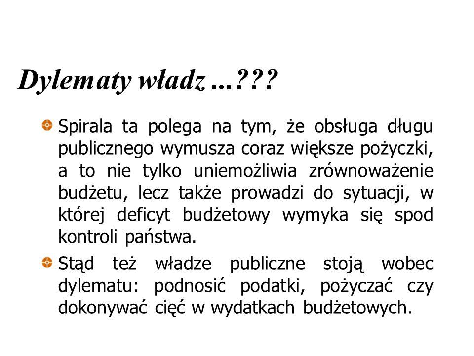 Dług sektora finansów publicznych w Polsce w latach 1990-2003 (w % PKB)