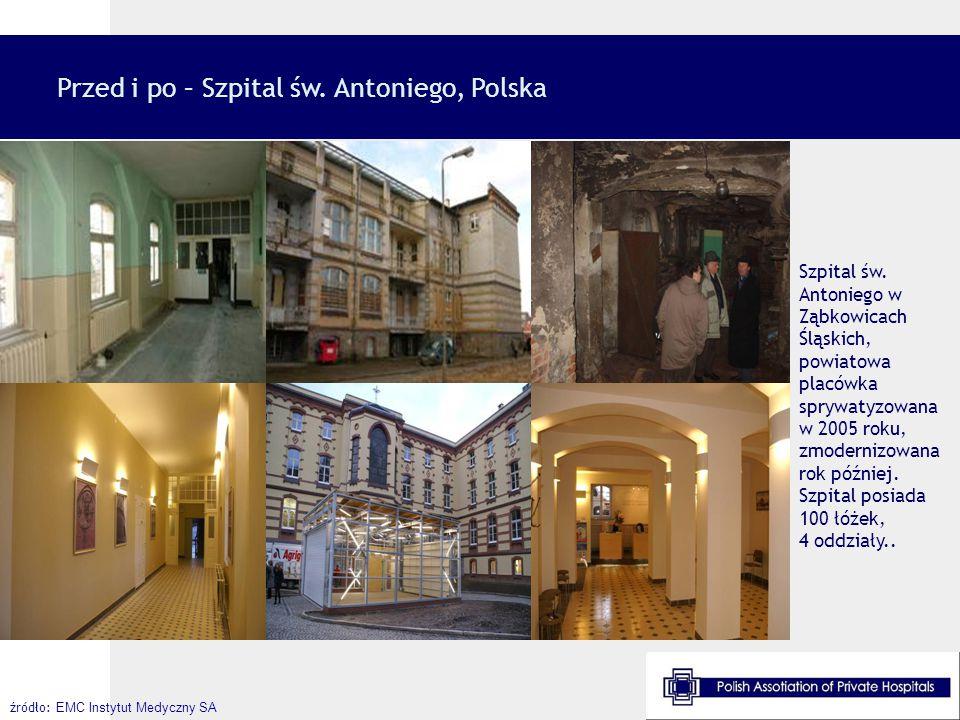 Przed i po – Szpital św. Antoniego, Polska źródło: EMC Instytut Medyczny SA Szpital św. Antoniego w Ząbkowicach Śląskich, powiatowa placówka sprywatyz