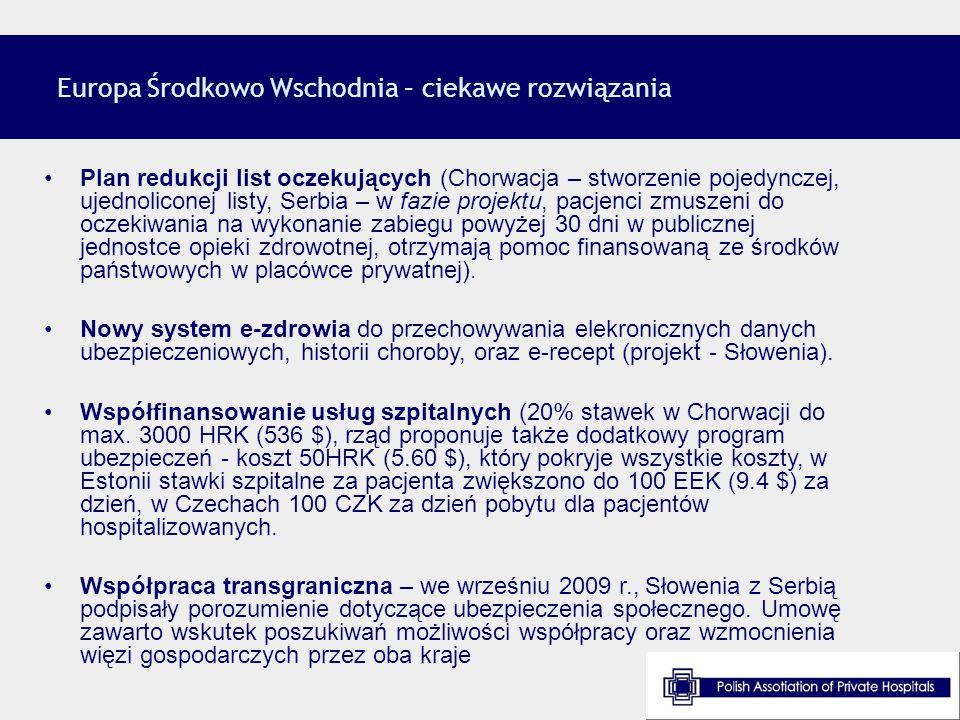 Plan redukcji list oczekujących (Chorwacja – stworzenie pojedynczej, ujednoliconej listy, Serbia – w fazie projektu, pacjenci zmuszeni do oczekiwania