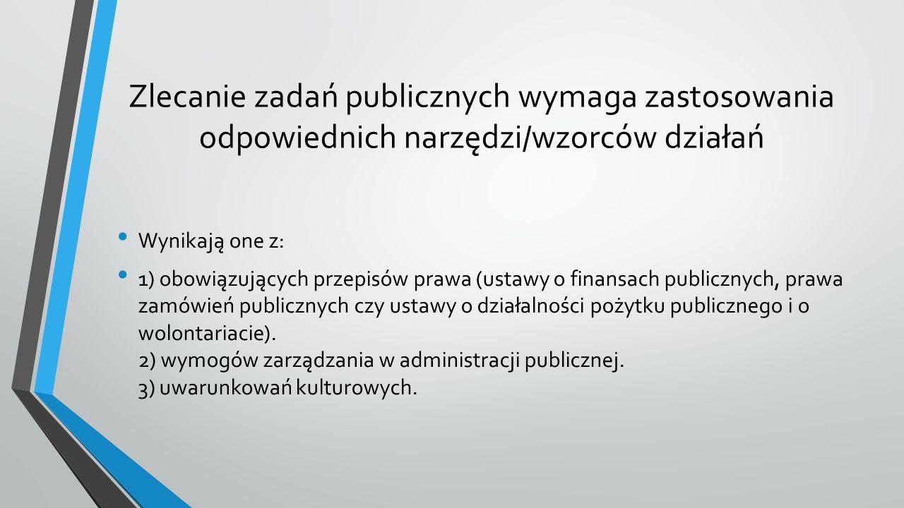 Zlecanie zadań publicznych wymaga zastosowania odpowiednich narzędzi/wzorców działań Wynikają one z: 1) obowiązujących przepisów prawa (ustawy o finansach publicznych, prawa zamówień publicznych czy ustawy o działalności pożytku publicznego i o wolontariacie).