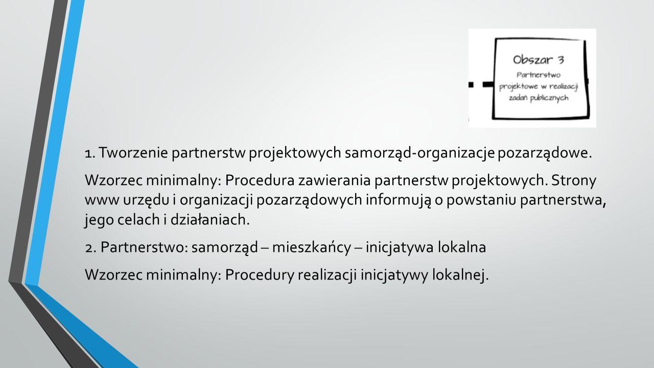 1. Tworzenie partnerstw projektowych samorząd-organizacje pozarządowe.