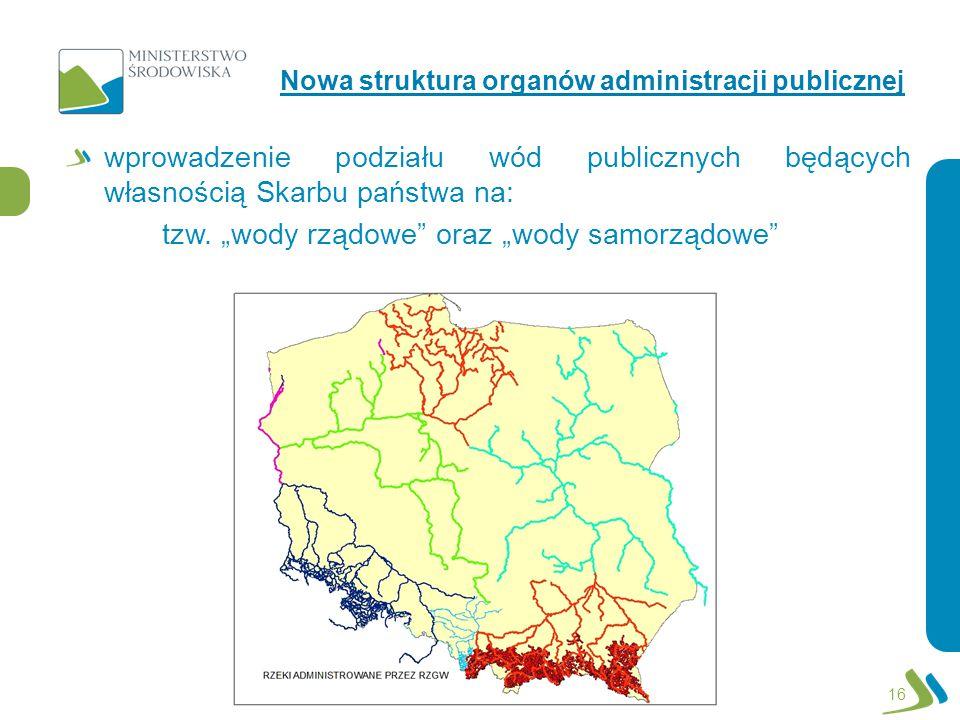 """16 wprowadzenie podziału wód publicznych będących własnością Skarbu państwa na: tzw. """"wody rządowe"""" oraz """"wody samorządowe"""" Nowa struktura organów adm"""