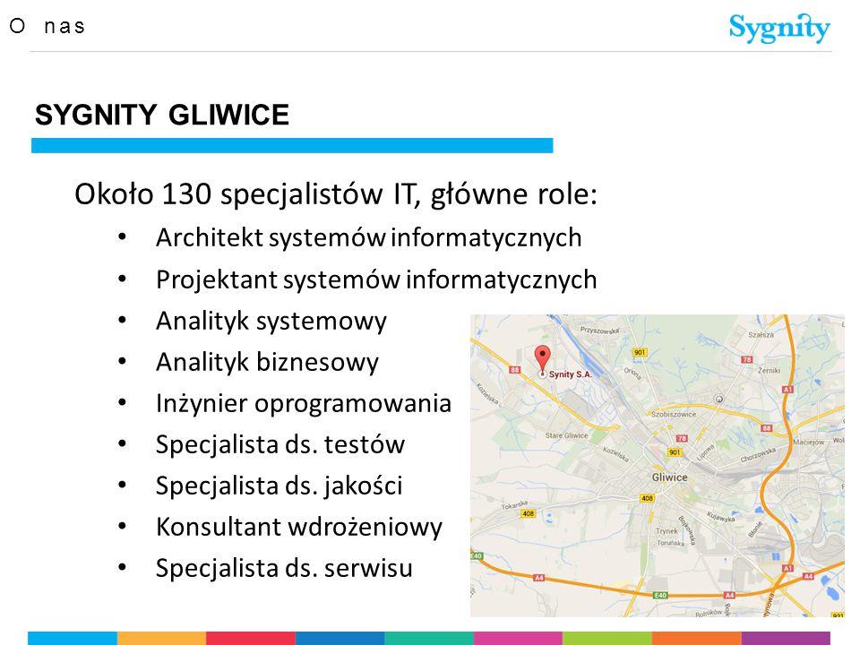 SYGNITY GLIWICE Około 130 specjalistów IT, główne role: Architekt systemów informatycznych Projektant systemów informatycznych Analityk systemowy Anal