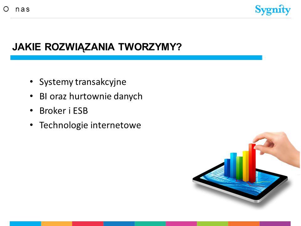 O nas JAKIE ROZWIĄZANIA TWORZYMY? Systemy transakcyjne BI oraz hurtownie danych Broker i ESB Technologie internetowe