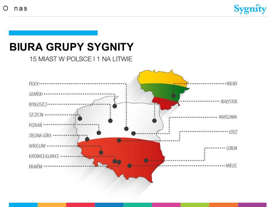 BIURA GRUPY SYGNITY O nas