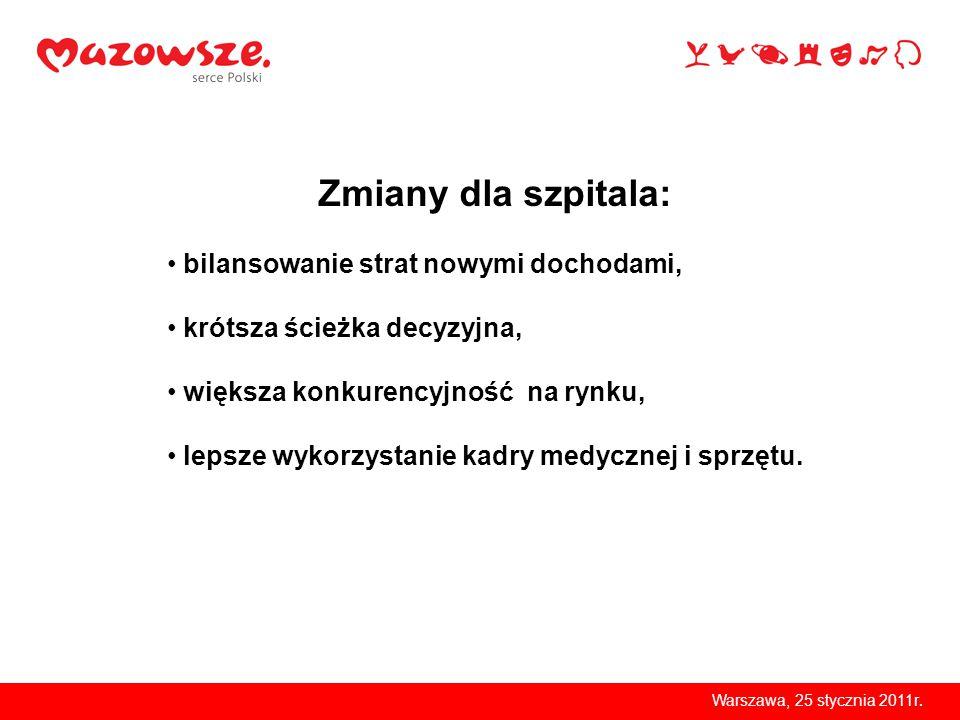 Warszawa, 25 stycznia 2011r.Faza I Rozpoczęcie procesu r.