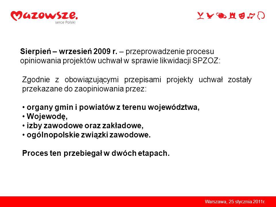 Warszawa, 25 stycznia 2011r. Sierpień – wrzesień 2009 r.