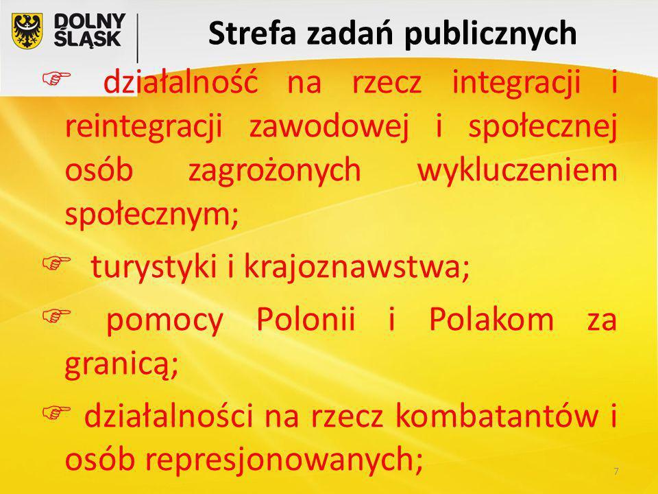 Strefa zadań publicznych  działalność na rzecz integracji i reintegracji zawodowej i społecznej osób zagrożonych wykluczeniem społecznym;  turystyki i krajoznawstwa;  pomocy Polonii i Polakom za granicą;  działalności na rzecz kombatantów i osób represjonowanych; 7