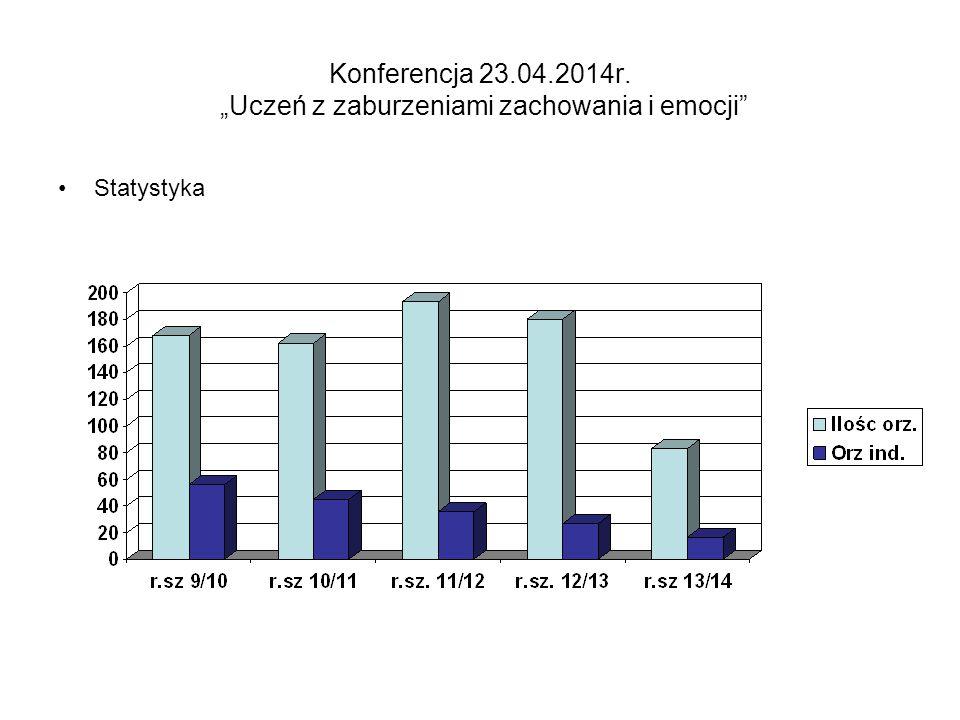 """Konferencja 23.04.2014r. """"Uczeń z zaburzeniami zachowania i emocji"""" Statystyka"""
