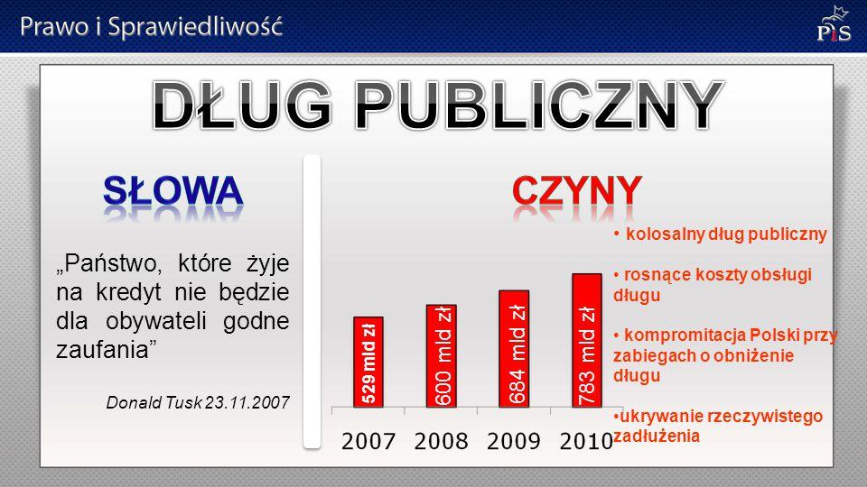 """""""Jawność, przejrzystość i uczciwość przeprowadzania prywatyzacji i zabezpieczenia interesów Skarbu Państwa (…) staną się podstawą odbudowania społecznego przyzwolenia na prywatyzację Donald Tusk 23.11.2007 Sprzedaż PKO BP Sprzedaż PZU Sprzedaż Lotosu Sprzedaż Giełdy Papierów Wartościowych"""