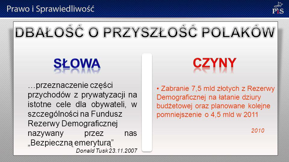 """…przeznaczenie części przychodów z prywatyzacji na istotne cele dla obywateli, w szczególności na Fundusz Rezerwy Demograficznej nazywany przez nas """"Bezpieczną emeryturą Donald Tusk 23.11.2007 Zabranie 7,5 mld złotych z Rezerwy Demograficznej na łatanie dziury budżetowej oraz planowane kolejne pomniejszenie o 4,5 mld w 2011 2010"""