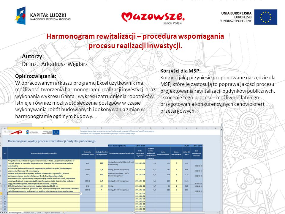 Harmonogram rewitalizacji – procedura wspomagania procesu realizacji inwestycji. Autorzy: Dr inż. Arkadiusz Węglarz Opis rozwiązania: W opracowanym ar