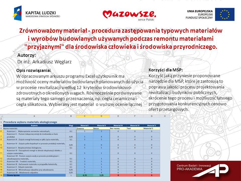 Zrównoważony materiał - procedura zastępowania typowych materiałów i wyrobów budowlanych używanych podczas remontu materiałami
