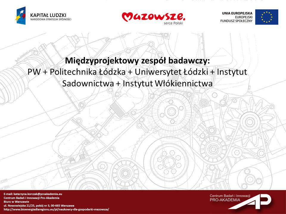 Międzyprojektowy zespół badawczy: PW + Politechnika Łódzka + Uniwersytet Łódzki + Instytut Sadownictwa + Instytut Włókiennictwa