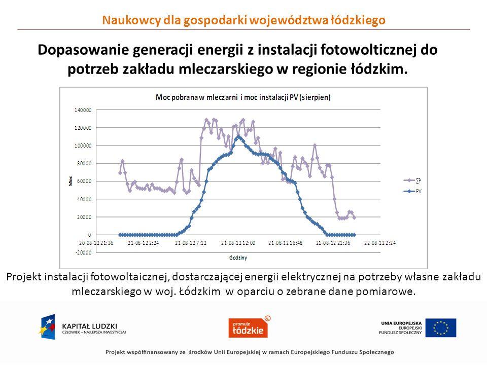 Naukowcy dla gospodarki województwa łódzkiego Dopasowanie generacji energii z instalacji fotowolticznej do potrzeb zakładu mleczarskiego w regionie łó