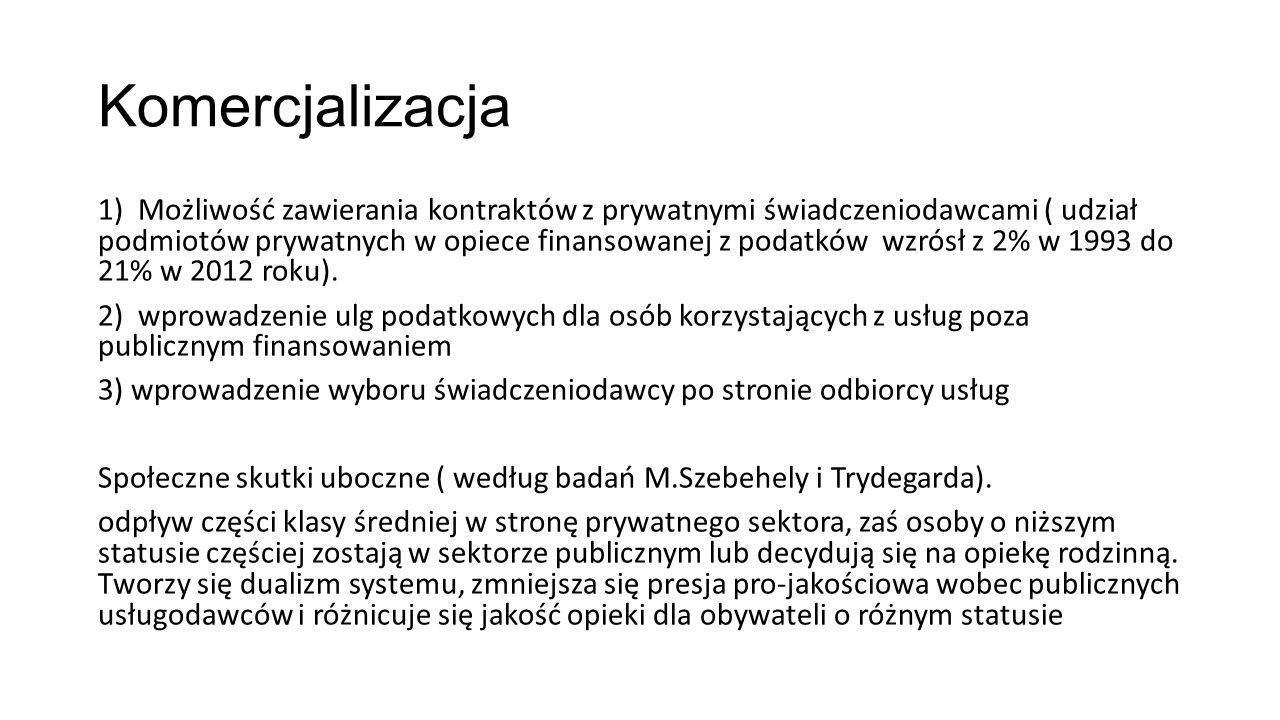 Komercjalizacja 1) Możliwość zawierania kontraktów z prywatnymi świadczeniodawcami ( udział podmiotów prywatnych w opiece finansowanej z podatków wzró