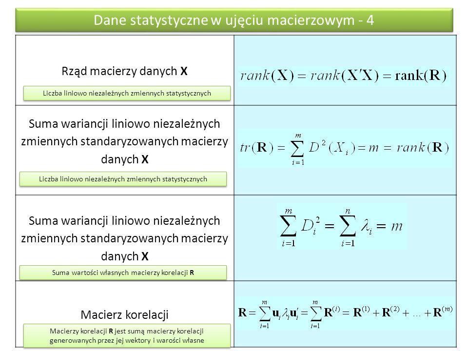 Rząd macierzy danych X Suma wariancji liniowo niezależnych zmiennych standaryzowanych macierzy danych X Macierz korelacji Dane statystyczne w ujęciu m