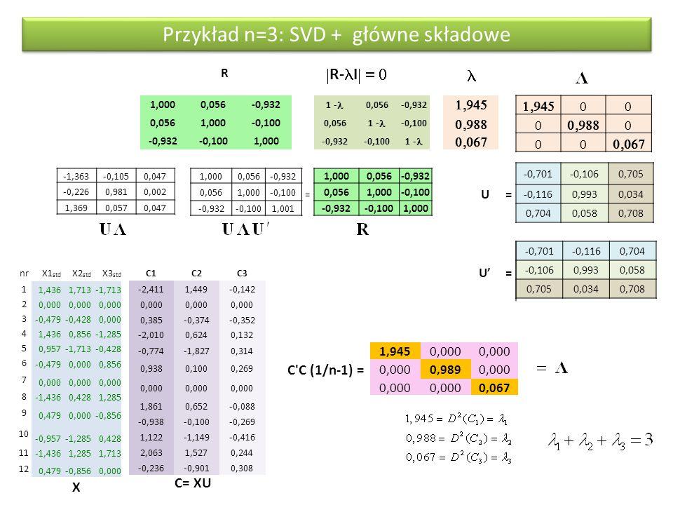 nrX1 std X2 std X3 std 1 1,4361,713-1,713 2 0,000 3 -0,479-0,4280,000 4 1,4360,856-1,285 5 0,957-1,713-0,428 6 -0,4790,0000,856 7 0,000 8 -1,4360,4281