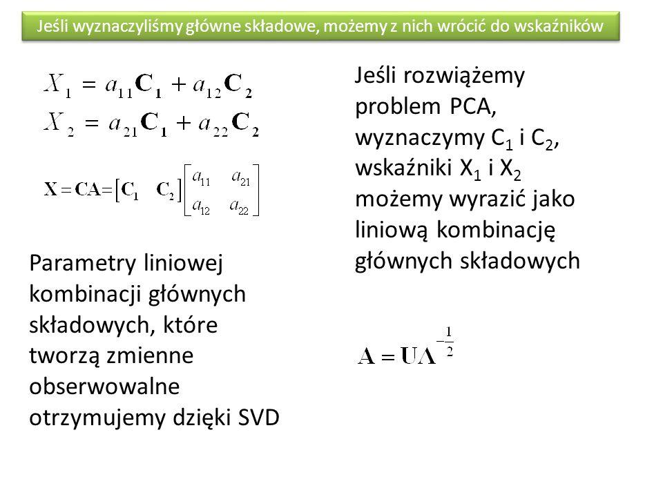 Jeśli rozwiążemy problem PCA, wyznaczymy C 1 i C 2, wskaźniki X 1 i X 2 możemy wyrazić jako liniową kombinację głównych składowych Parametry liniowej