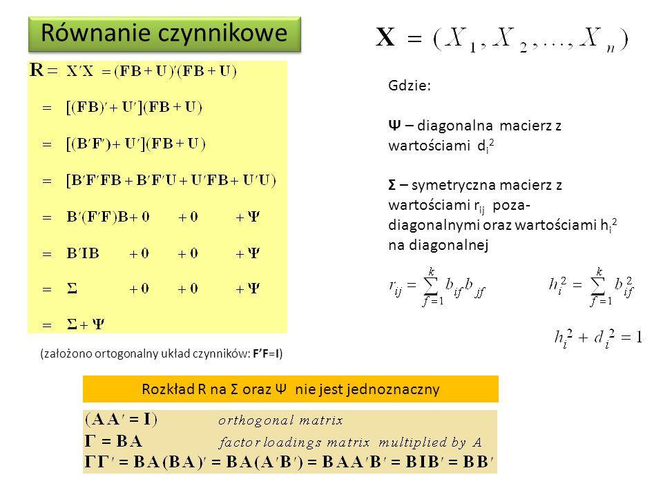 Równanie czynnikowe Gdzie: Ψ – diagonalna macierz z wartościami d i 2 Σ – symetryczna macierz z wartościami r ij poza- diagonalnymi oraz wartościami h
