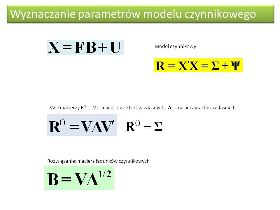 Model czynnikowy SVD macierzy R () : V – macierz wektorów własnych,  – macierz wartości własnych Rozwiązanie: macierz ładunków czynnikowych Wyznaczan