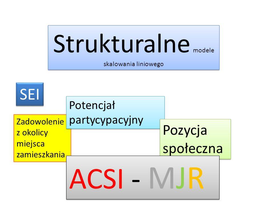 Strukturalne modele skalowania liniowego Zadowolenie z okolicy miejsca zamieszkania Potencjał partycypacyjny SEI Pozycja społeczna ACSI - MJR