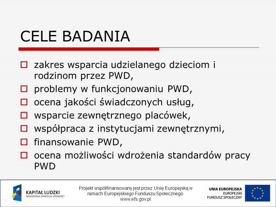 zakres wsparcia udzielanego dzieciom i rodzinom przez PWD,  problemy w funkcjonowaniu PWD,  ocena jakości świadczonych usług,  wsparcie zewnętrznego placówek,  współpraca z instytucjami zewnętrznymi,  finansowanie PWD,  ocena możliwości wdrożenia standardów pracy PWD CELE BADANIA Projekt współfinansowany jest przez Unię Europejską w ramach Europejskiego Funduszu Społecznego.