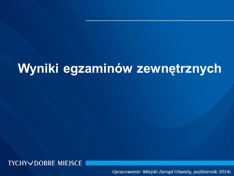 Opracowanie: Miejski Zarząd Oświaty, październik 2014r. Wyniki egzaminów zewnętrznych