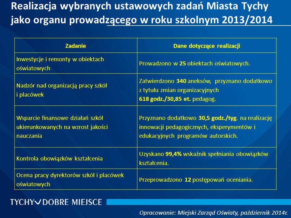 Realizacja wybranych ustawowych zadań Miasta Tychy jako organu prowadzącego w roku szkolnym 2013/2014 Opracowanie: Miejski Zarząd Oświaty, październik