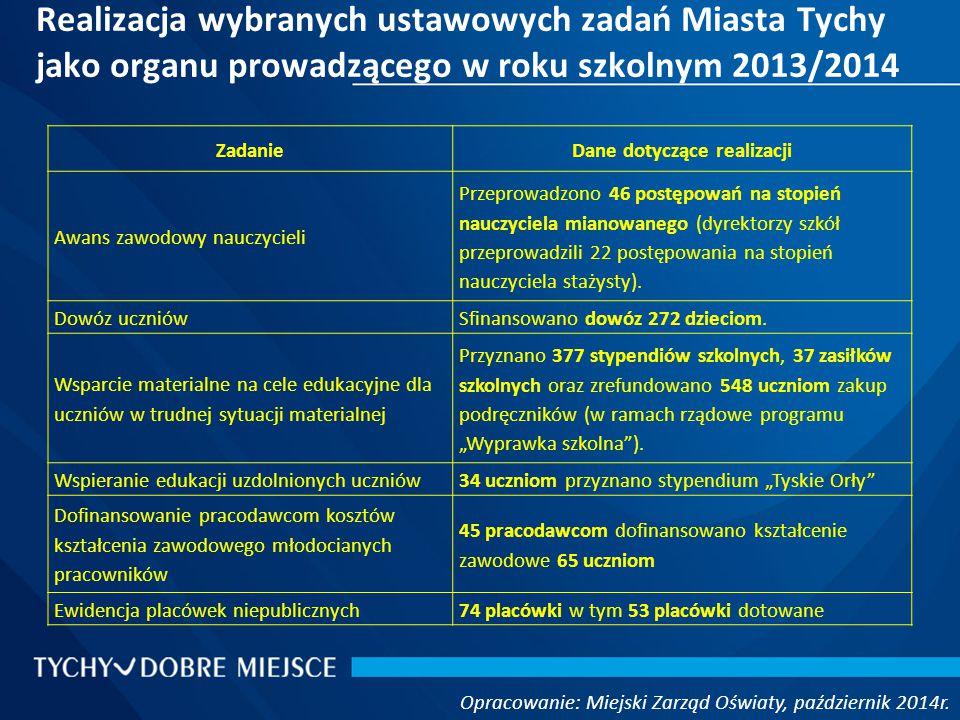 Realizacja wybranych ustawowych zadań Miasta Tychy jako organu prowadzącego w roku szkolnym 2013/2014 Opracowanie: Miejski Zarząd Oświaty, październik 2014r.