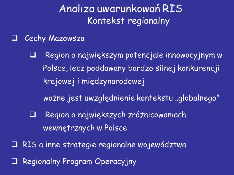 """Analiza uwarunkowań RIS Kontekst regionalny  Cechy Mazowsza  Region o największym potencjale innowacyjnym w Polsce, lecz poddawany bardzo silnej konkurencji krajowej i międzynarodowej ważne jest uwzględnienie kontekstu """"globalnego  Region o największych zróżnicowaniach wewnętrznych w Polsce  RIS a inne strategie regionalne województwa  Regionalny Program Operacyjny"""