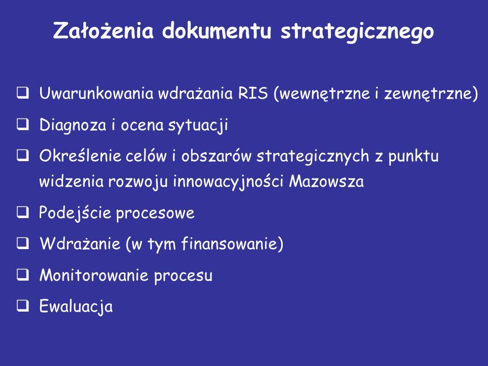 Założenia dokumentu strategicznego  Uwarunkowania wdrażania RIS (wewnętrzne i zewnętrzne)  Diagnoza i ocena sytuacji  Określenie celów i obszarów strategicznych z punktu widzenia rozwoju innowacyjności Mazowsza  Podejście procesowe  Wdrażanie (w tym finansowanie)  Monitorowanie procesu  Ewaluacja