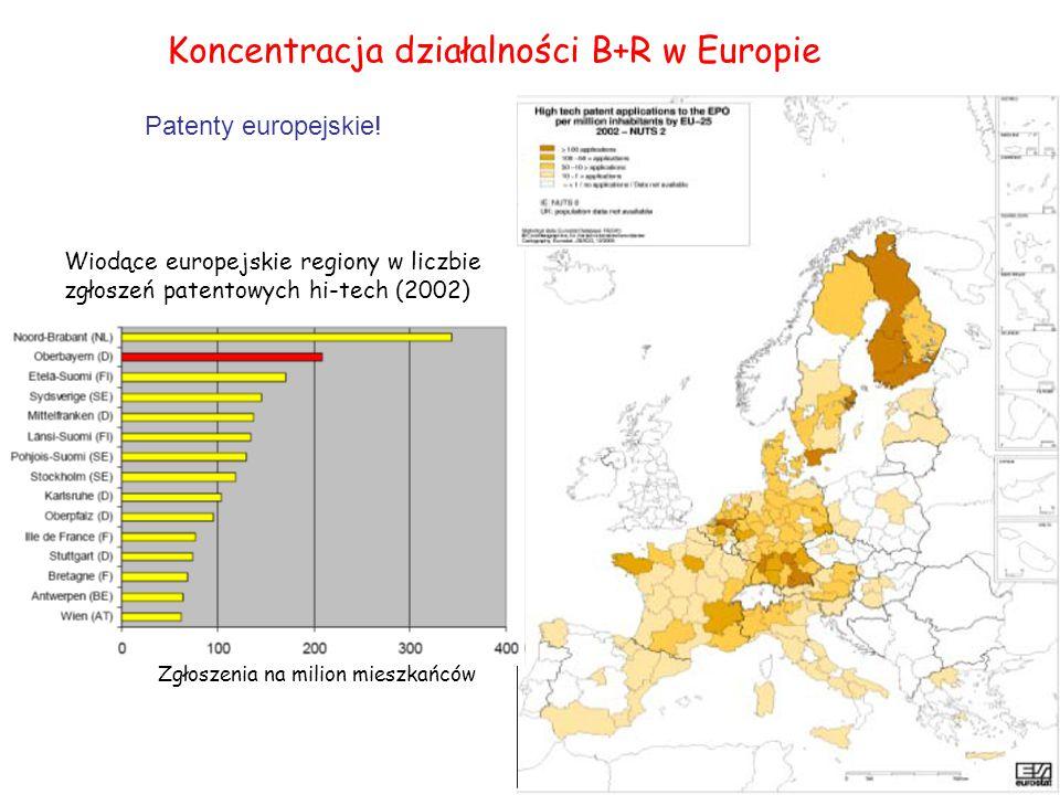 Koncentracja działalności B+R w Europie Patenty europejskie! Wiodące europejskie regiony w liczbie zgłoszeń patentowych hi-tech (2002) Zgłoszenia na m