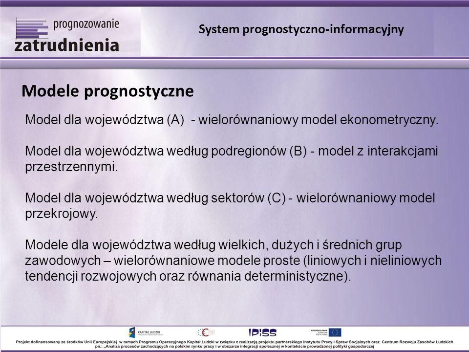 Modele prognostyczne Model dla województwa (A) - wielorównaniowy model ekonometryczny. Model dla województwa według podregionów (B) - model z interakc